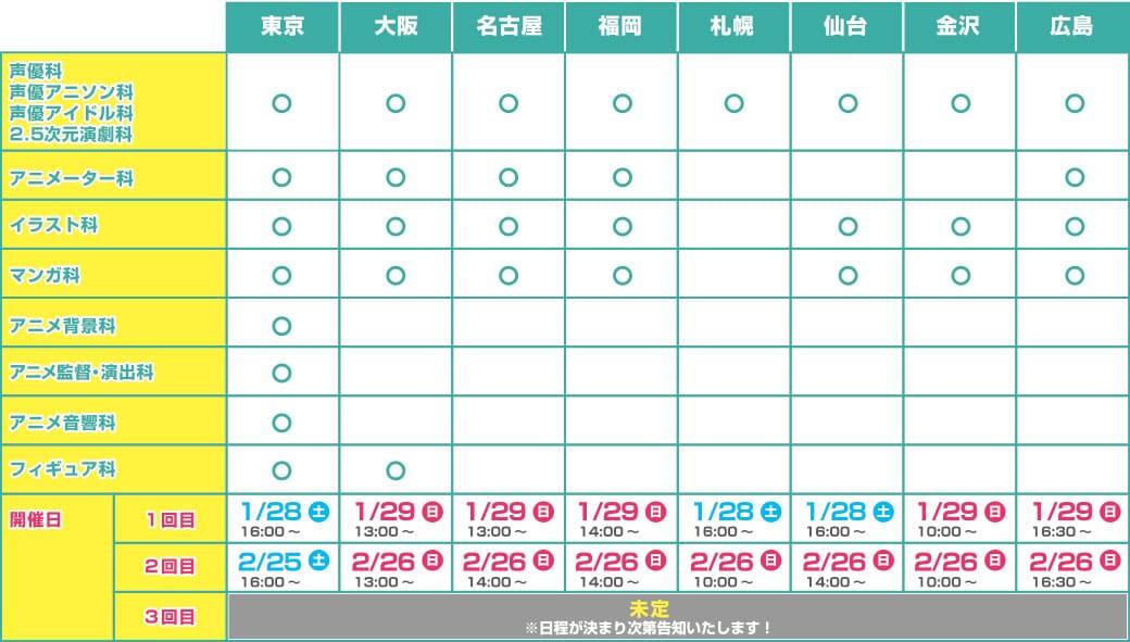 【高2・中2限定】YOANIワークショップスケジュール